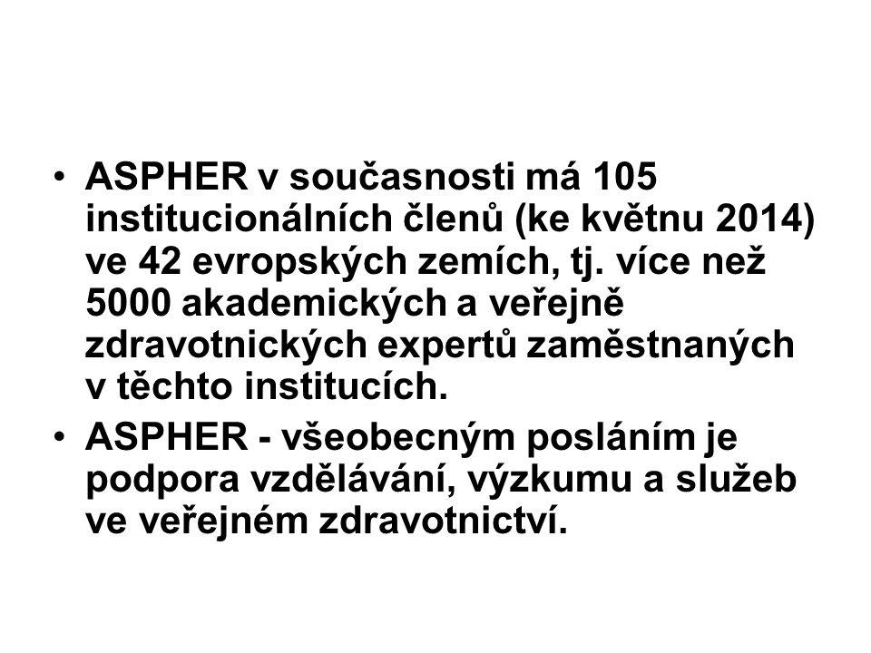 ASPHER v současnosti má 105 institucionálních členů (ke květnu 2014) ve 42 evropských zemích, tj.