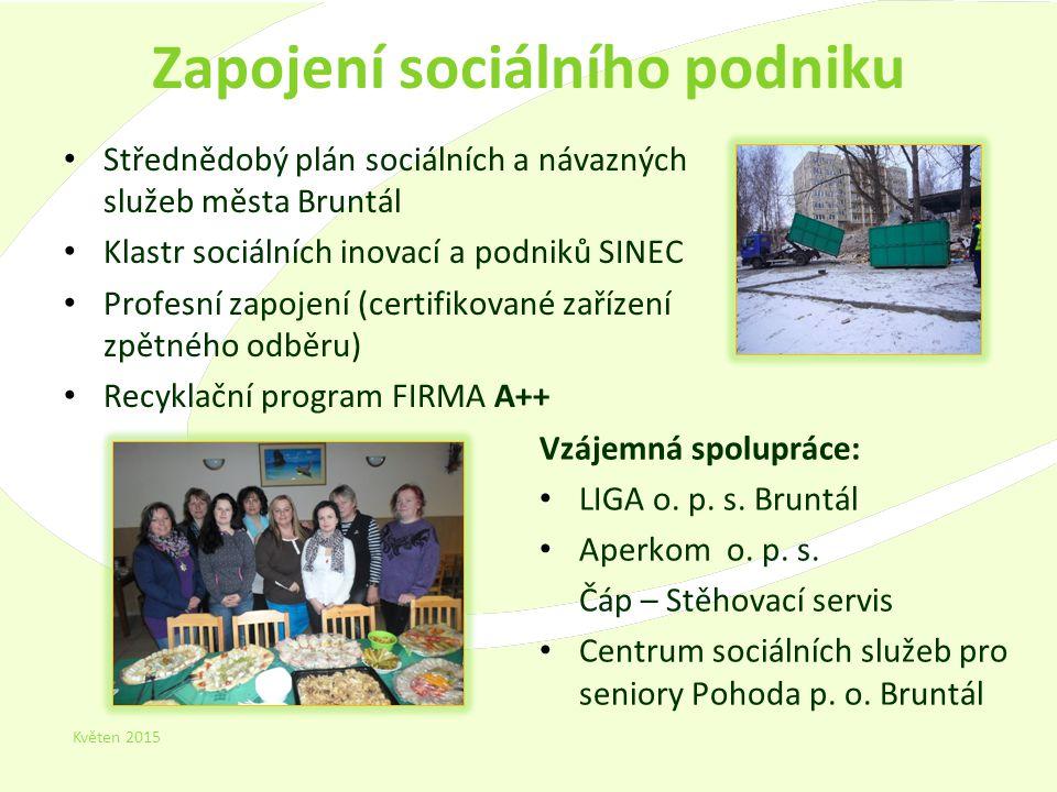 Zapojení sociálního podniku Střednědobý plán sociálních a návazných služeb města Bruntál Klastr sociálních inovací a podniků SINEC Profesní zapojení (certifikované zařízení zpětného odběru) Recyklační program FIRMA A++ Vzájemná spolupráce: LIGA o.