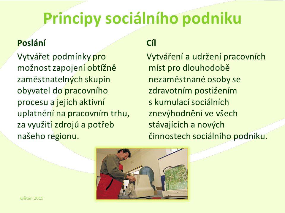 Principy sociálního podniku Poslání Vytvářet podmínky pro možnost zapojení obtížně zaměstnatelných skupin obyvatel do pracovního procesu a jejich aktivní uplatnění na pracovním trhu, za využití zdrojů a potřeb našeho regionu.
