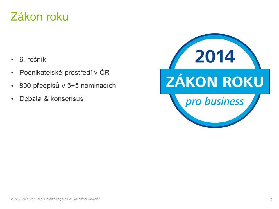 2 © 2015 Ambruz & Dark Deloitte Legal s.r.o., advokátní kancelář Zákon roku 6. ročník Podnikatelské prostředí v ČR 800 předpisů v 5+5 nominacích Debat