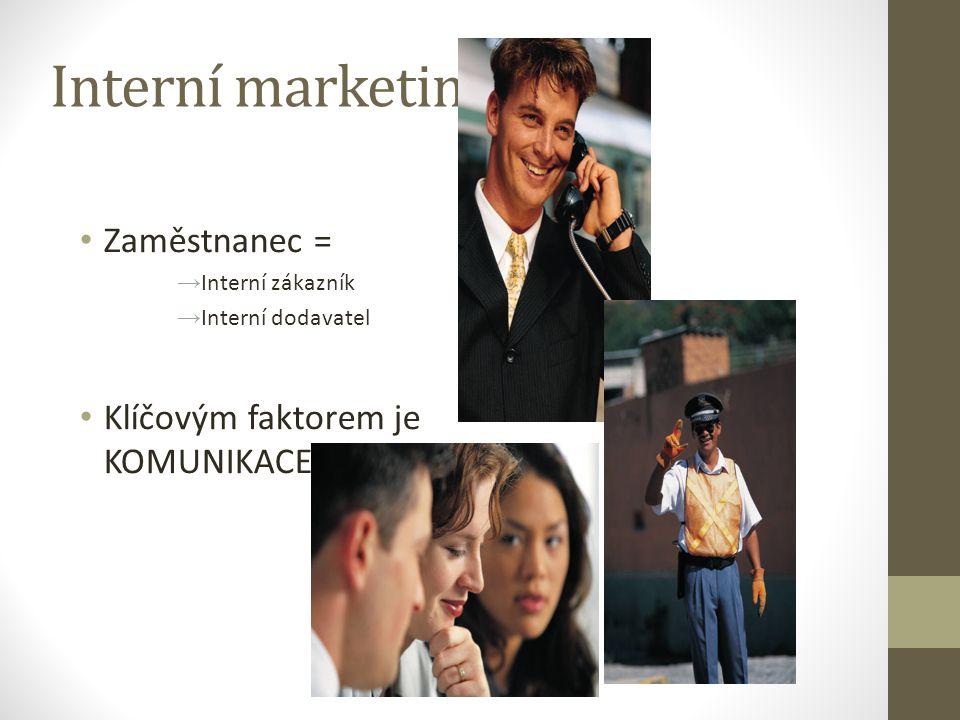 Interní marketing Zaměstnanec = → Interní zákazník → Interní dodavatel Klíčovým faktorem je KOMUNIKACE!!!