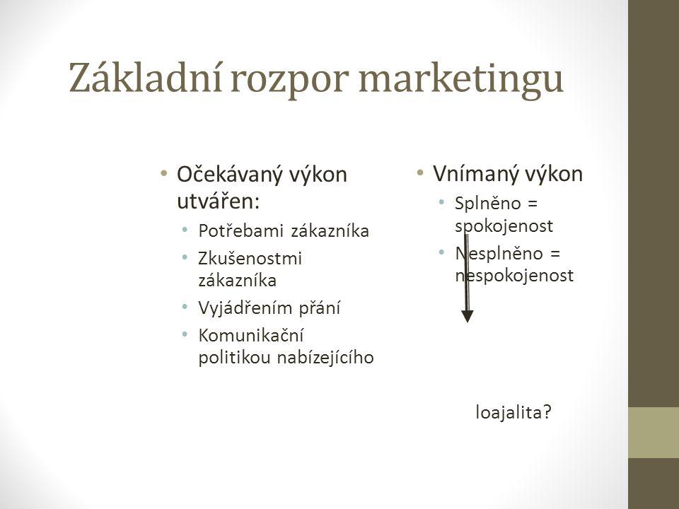 5.LIDÉ -Interní marketing -Typy zaměstnanců (viz.