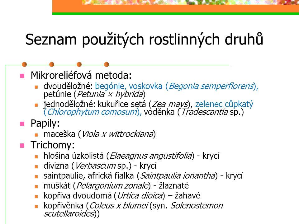 Seznam použitých rostlinných druhů Mikroreliéfová metoda: dvouděložné: begónie, voskovka (Begonia semperflorens), petúnie (Petunia × hybrida) jednoděložné: kukuřice setá (Zea mays), zelenec cůpkatý (Chlorophytum comosum), voděnka (Tradescantia sp.) Papily: maceška (Viola x wittrockiana) Trichomy: hlošina úzkolistá (Elaeagnus angustifolia) - krycí divizna (Verbascum sp.) - krycí saintpaulie, africká fialka (Saintpaulia ionantha) - krycí muškát (Pelargonium zonale) - žlaznaté kopřiva dvoudomá (Urtica dioica) – žahavé kopřivěnka (Coleus x blumei (syn.