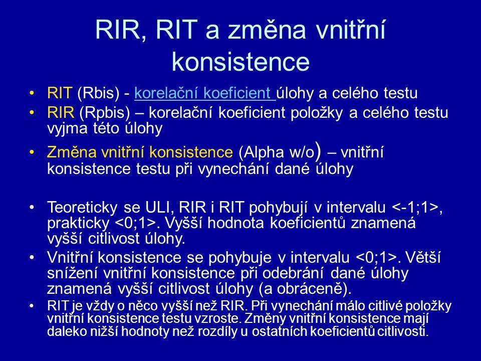 RIR, RIT a změna vnitřní konsistence RIT (Rbis) - korelační koeficient úlohy a celého testukorelační koeficient RIR (Rpbis) – korelační koeficient pol