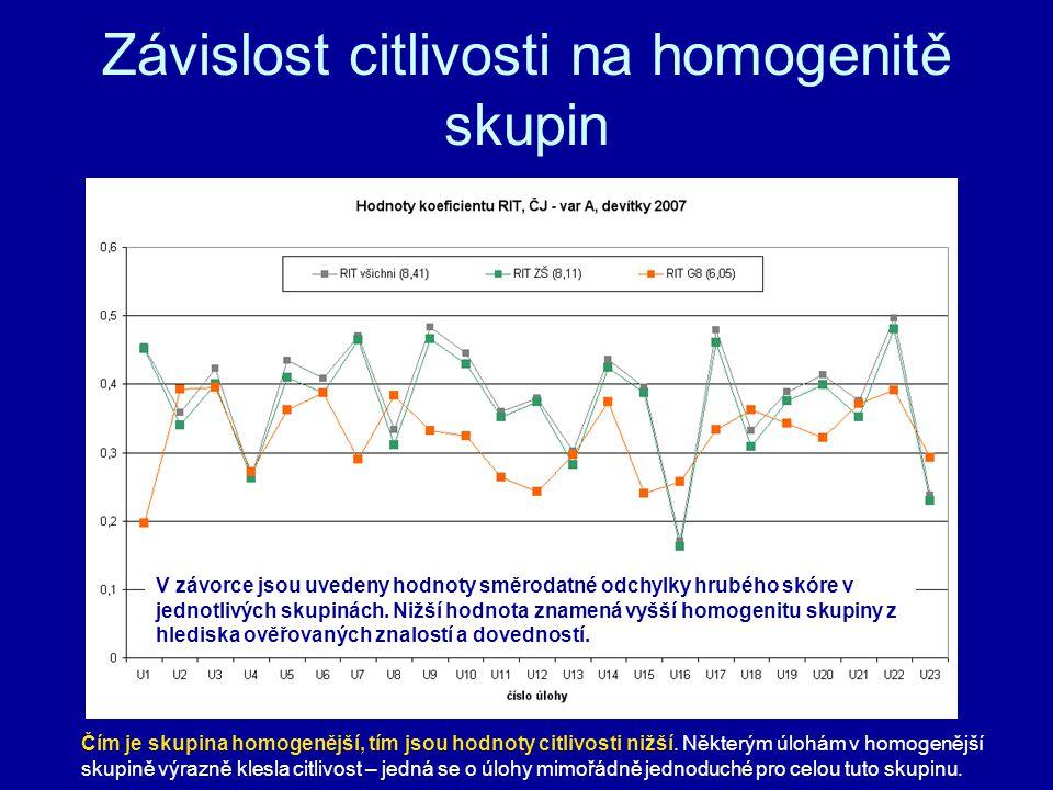 Závislost citlivosti na homogenitě skupin Čím je skupina homogenější, tím jsou hodnoty citlivosti nižší. Některým úlohám v homogenější skupině výrazně