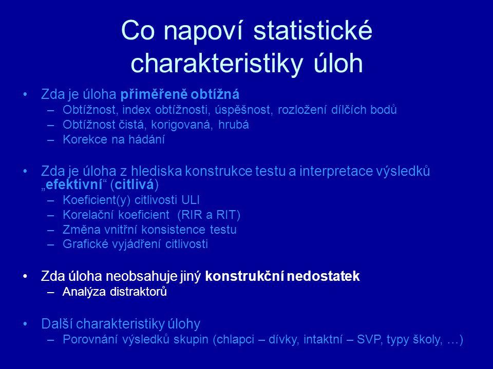 Co napoví statistické charakteristiky úloh Zda je úloha přiměřeně obtížná –Obtížnost, index obtížnosti, úspěšnost, rozložení dílčích bodů –Obtížnost č