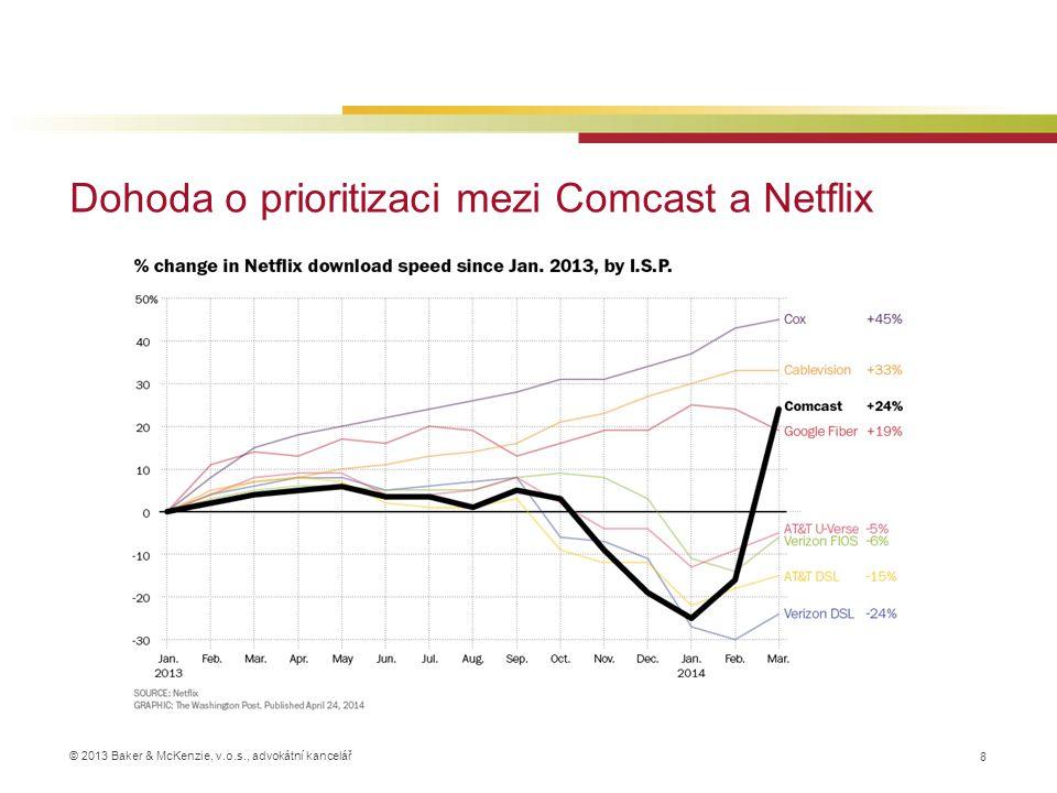 © 2013 Baker & McKenzie, v.o.s., advokátní kancelář Dohoda o prioritizaci mezi Comcast a Netflix 8