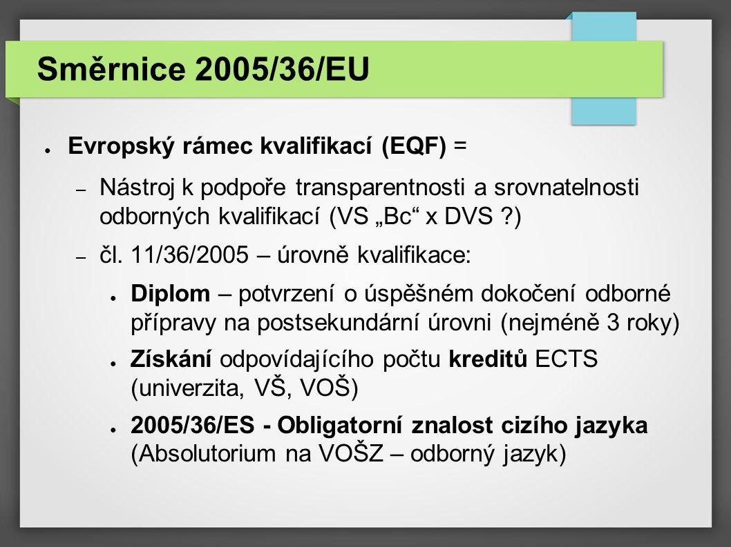 """Směrnice 2005/36/EU ● Evropský rámec kvalifikací (EQF) = – Nástroj k podpoře transparentnosti a srovnatelnosti odborných kvalifikací (VS """"Bc x DVS ) – čl."""