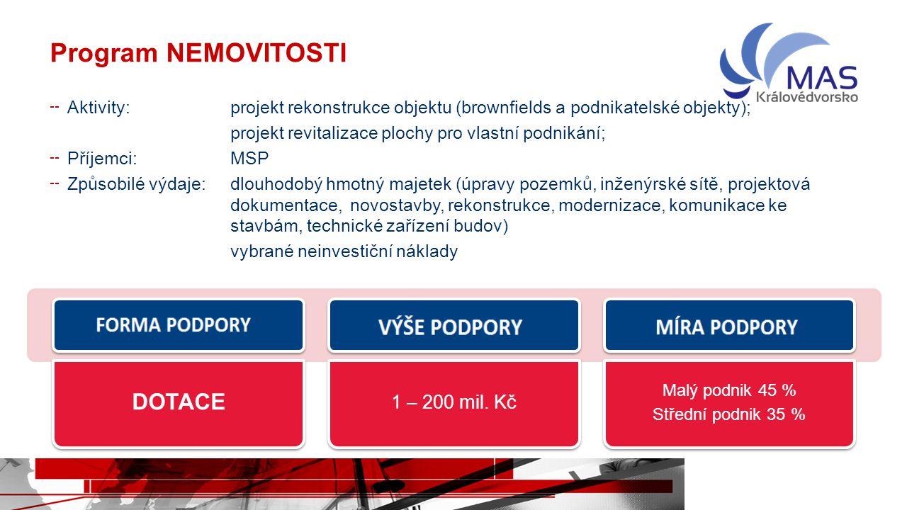 Program NEMOVITOSTI Aktivity:projekt rekonstrukce objektu (brownfields a podnikatelské objekty); projekt revitalizace plochy pro vlastní podnikání; Př