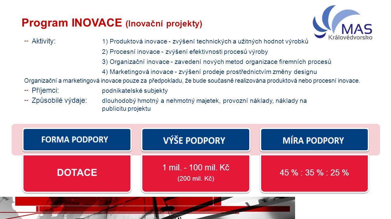 Program INOVACE (Inovační projekty) Aktivity: 1) Produktová inovace - zvýšení technických a užitných hodnot výrobků 2) Procesní inovace - zvýšení efek