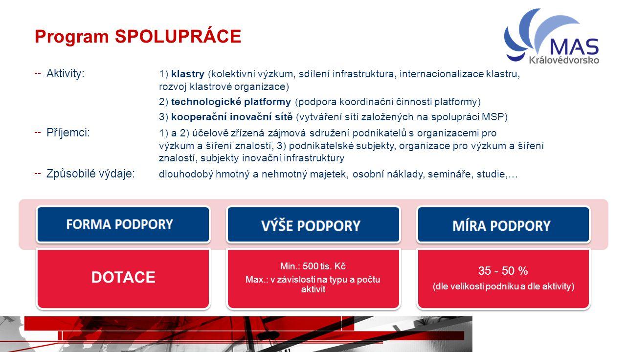 Program SPOLUPRÁCE Aktivity: 1) klastry (kolektivní výzkum, sdílení infrastruktura, internacionalizace klastru, rozvoj klastrové organizace) 2) techno