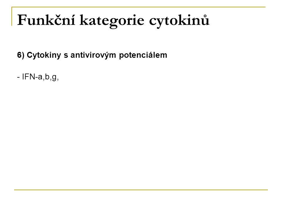 Funkční kategorie cytokinů 6) Cytokiny s antivirovým potenciálem - IFN-a,b,g,
