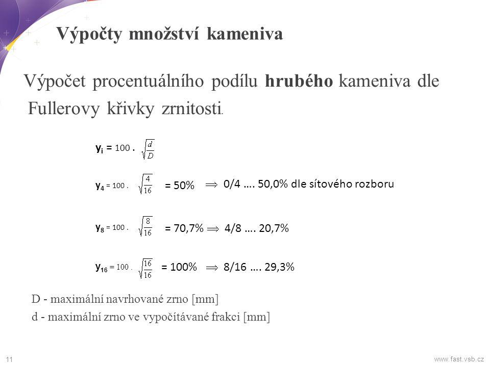 11 Výpočty množství kameniva www.fast.vsb.cz Výpočet procentuálního podílu hrubého kameniva dle Fullerovy křivky zrnitosti.