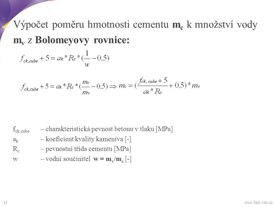 13 www.fast.vsb.cz Výpočet poměru hmotnosti cementu m c k množství vody m v z Bolomeyovy rovnice: f ck,cube – charakteristická pevnost betonu v tlaku [MPa] a k – koeficient kvality kameniva [-] R c – pevnostní třída cementu [MPa] w – vodní součinitel w = m v /m c [-]