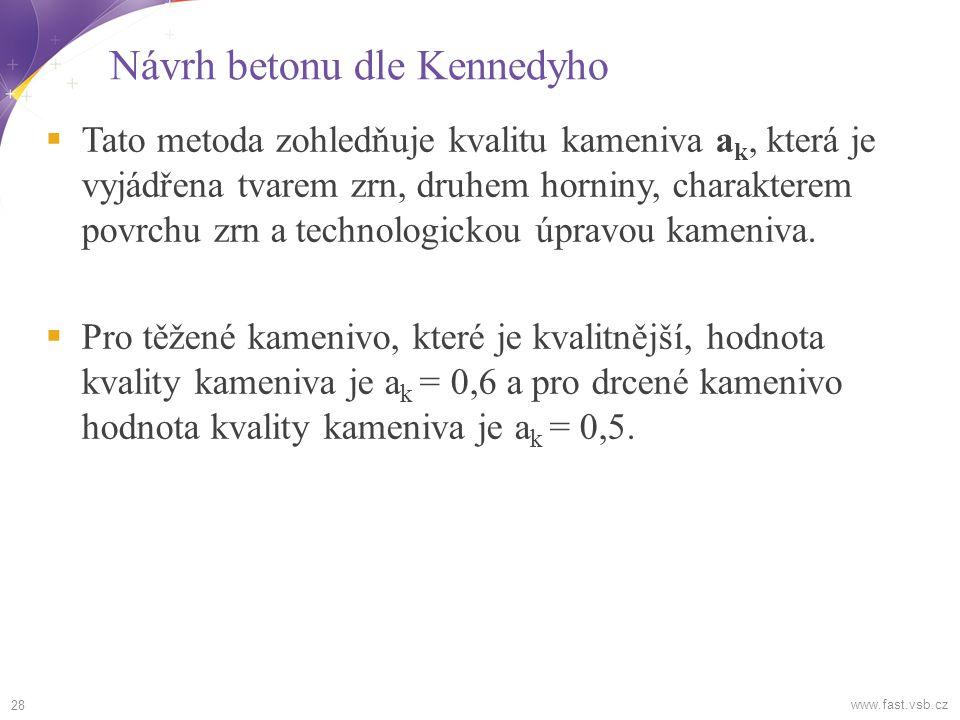 Zjednodušený postup  vypočítá se vodní součinitel w podle Bolomeyovy rovnice:  Bolomeyova rovnice se upraví: 29 www.fast.vsb.cz