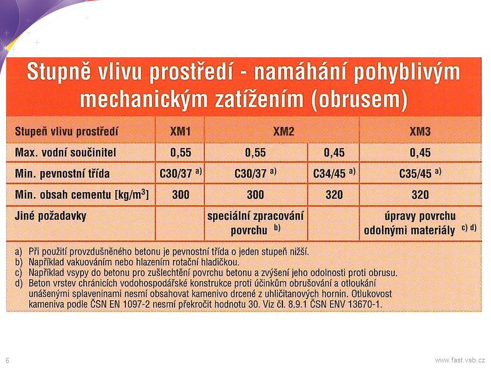 Informativní příklady stupňů vlivu prostředí ČSN EN 206-1 www.fast.vsb.cz 7