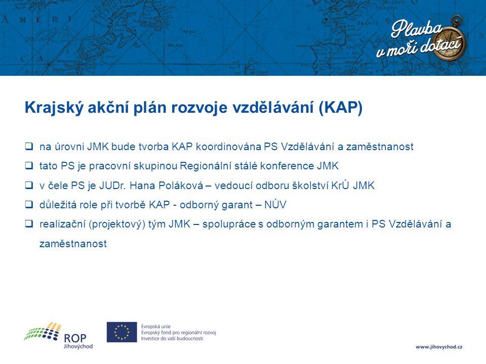 Krajský akční plán rozvoje vzdělávání (KAP)  na úrovni JMK bude tvorba KAP koordinována PS Vzdělávání a zaměstnanost  tato PS je pracovní skupinou R