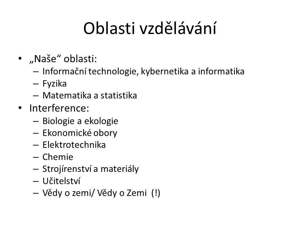 """Oblasti vzdělávání """"Naše"""" oblasti: – Informační technologie, kybernetika a informatika – Fyzika – Matematika a statistika Interference: – Biologie a e"""