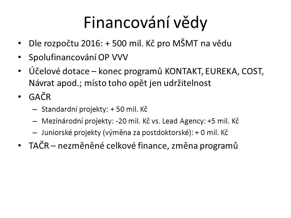 Financování vědy Dle rozpočtu 2016: + 500 mil. Kč pro MŠMT na vědu Spolufinancování OP VVV Účelové dotace – konec programů KONTAKT, EUREKA, COST, Návr