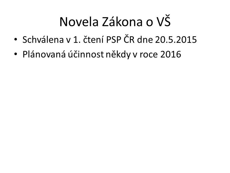 Novela Zákona o VŠ Schválena v 1. čtení PSP ČR dne 20.5.2015 Plánovaná účinnost někdy v roce 2016