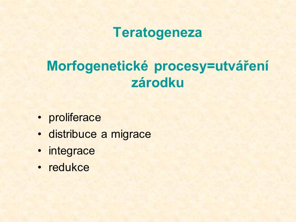 Teratogeneza Morfogenetické procesy=utváření zárodku proliferace distribuce a migrace integrace redukce