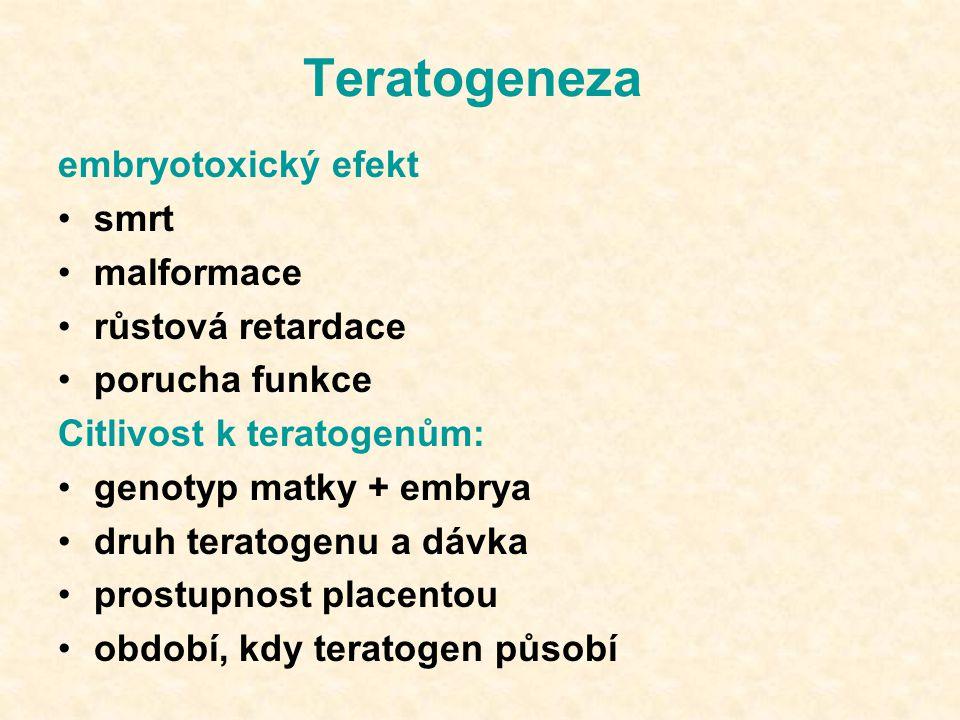 Teratogeneza embryotoxický efekt smrt malformace růstová retardace porucha funkce Citlivost k teratogenům: genotyp matky + embrya druh teratogenu a dá