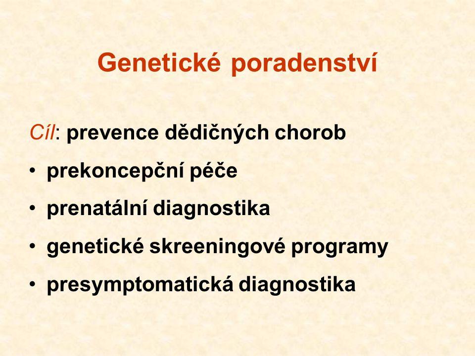 Genetické poradenství Cíl: prevence dědičných chorob prekoncepční péče prenatální diagnostika genetické skreeningové programy presymptomatická diagnos