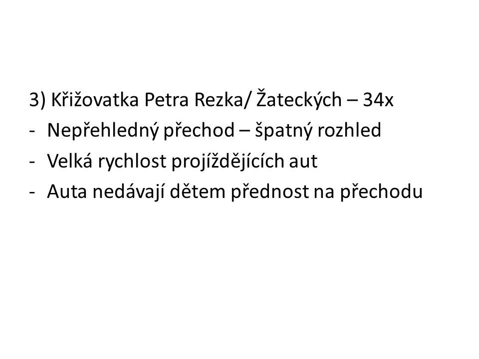 3) Křižovatka Petra Rezka/ Žateckých – 34x -Nepřehledný přechod – špatný rozhled -Velká rychlost projíždějících aut -Auta nedávají dětem přednost na přechodu