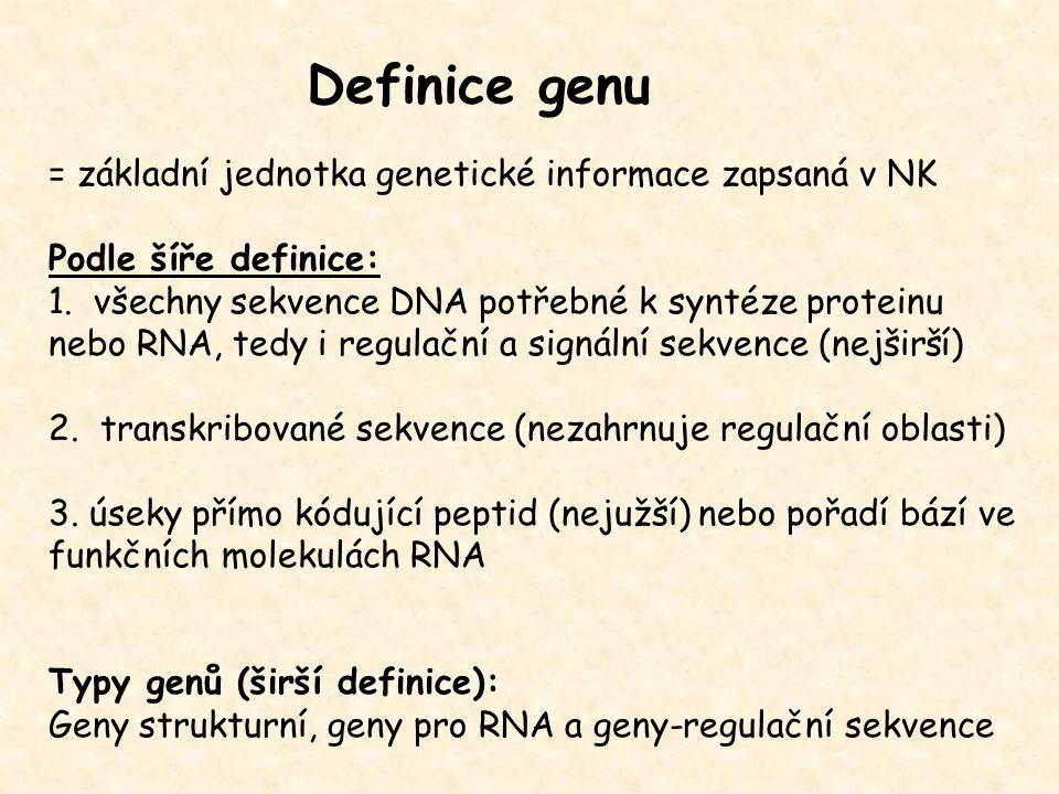 Definice genu = základní jednotka genetické informace zapsaná v NK Podle šíře definice: 1. všechny sekvence DNA potřebné k syntéze proteinu nebo RNA,