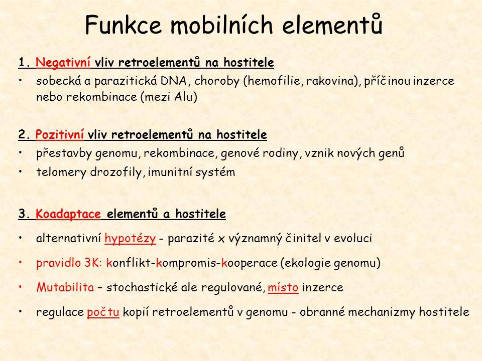 Funkce mobilních elementů 1. Negativní vliv retroelementů na hostitele sobecká a parazitická DNA, choroby (hemofilie, rakovina), příčinou inzerce nebo