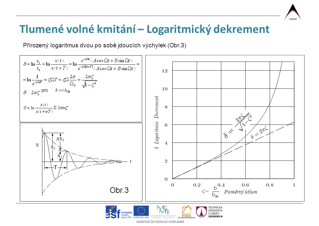 Tlumené volné kmitání – Logaritmický dekrement Přirozený logaritmus dvou po sobě jdoucích výchylek (Obr.3) pro Poměrný útlum Obr.3