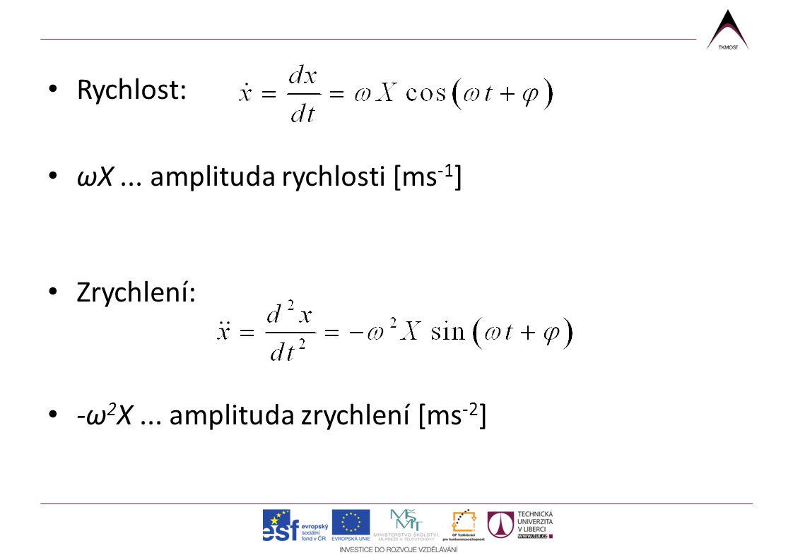 Rychlost: ωX... amplituda rychlosti [ms -1 ] Zrychlení: -ω 2 X... amplituda zrychlení [ms -2 ]