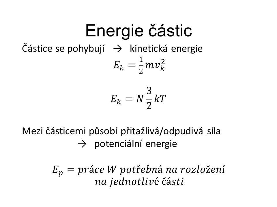 Energie částic