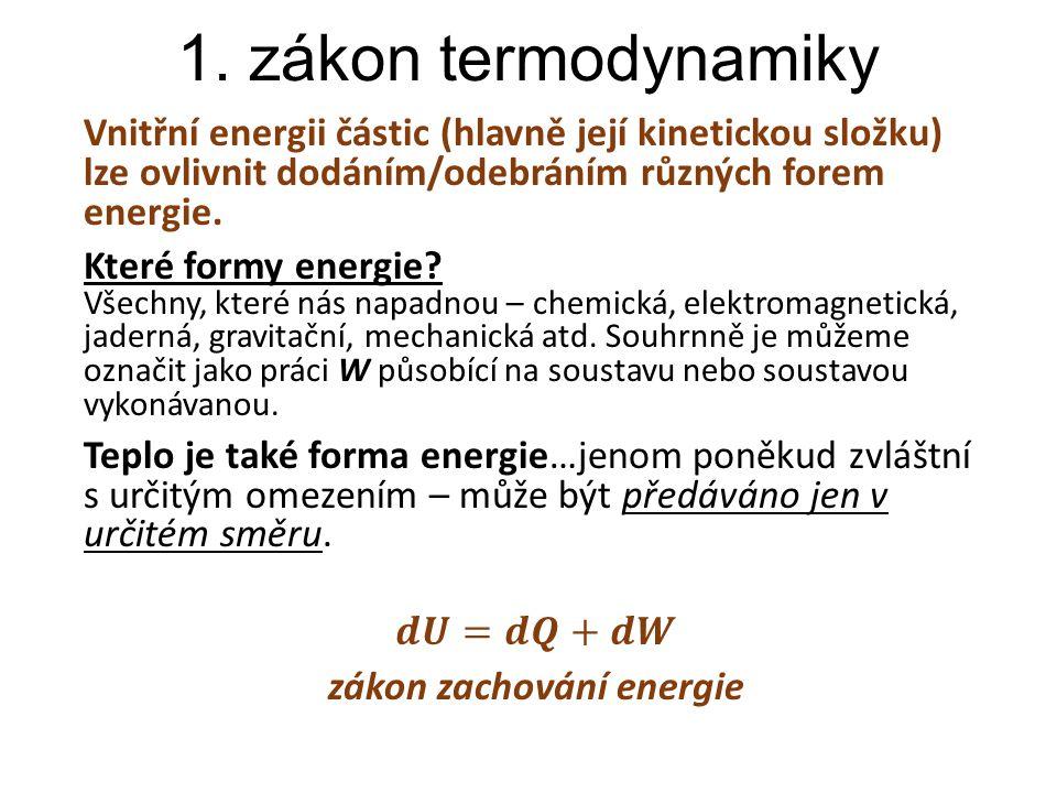 1. zákon termodynamiky