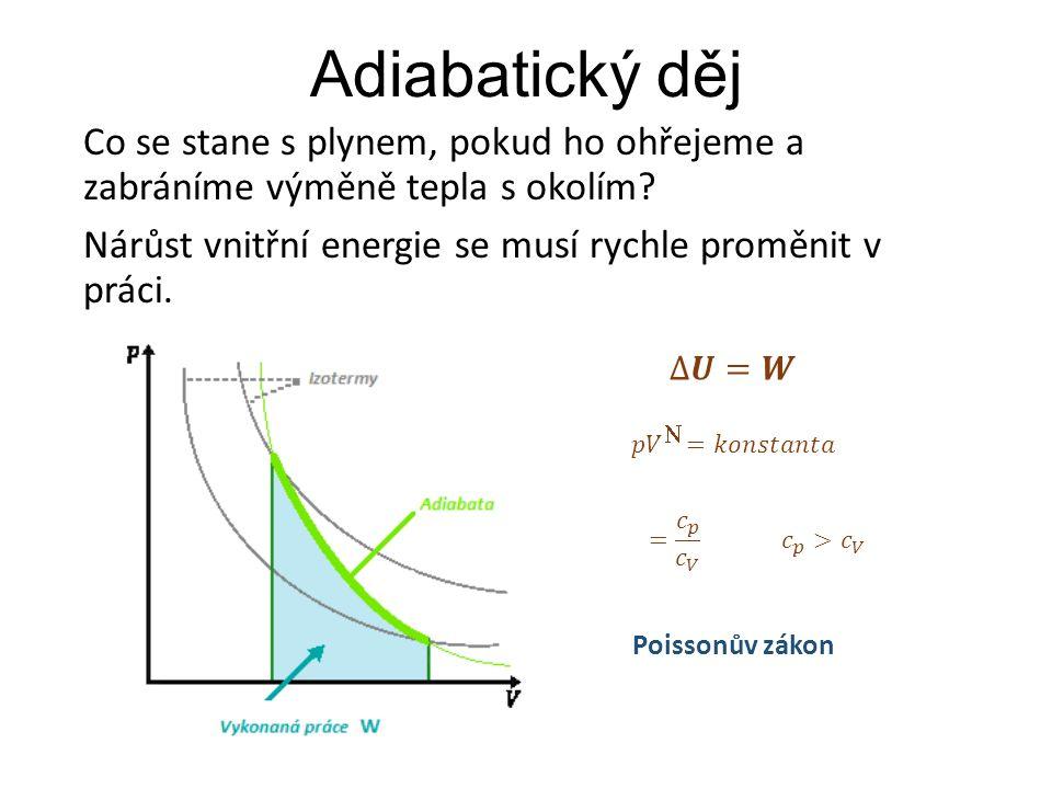 Adiabatický děj Co se stane s plynem, pokud ho ohřejeme a zabráníme výměně tepla s okolím? Nárůst vnitřní energie se musí rychle proměnit v práci. Poi