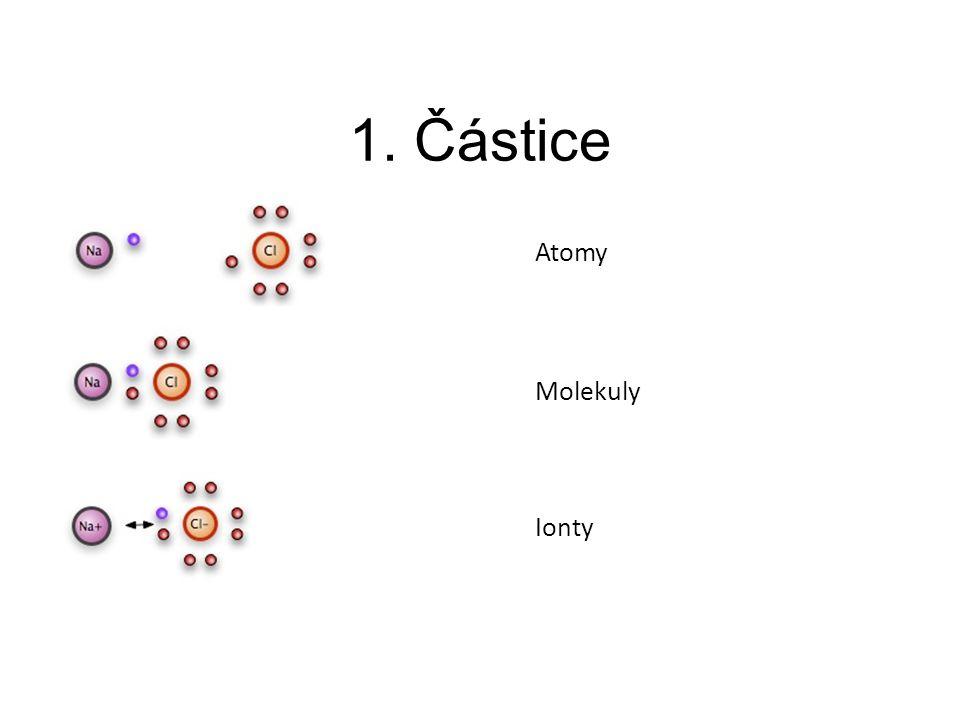 1. Částice Atomy Molekuly Ionty