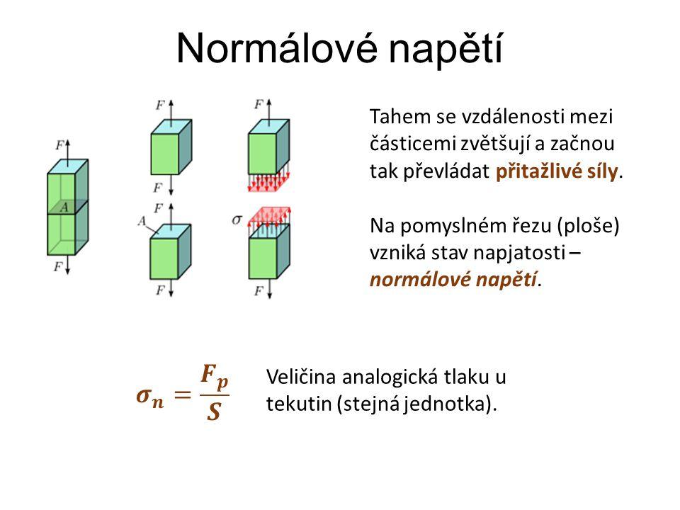 Normálové napětí Tahem se vzdálenosti mezi částicemi zvětšují a začnou tak převládat přitažlivé síly. Na pomyslném řezu (ploše) vzniká stav napjatosti