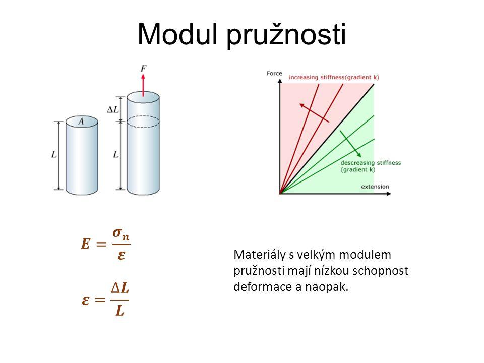 Modul pružnosti Materiály s velkým modulem pružnosti mají nízkou schopnost deformace a naopak.