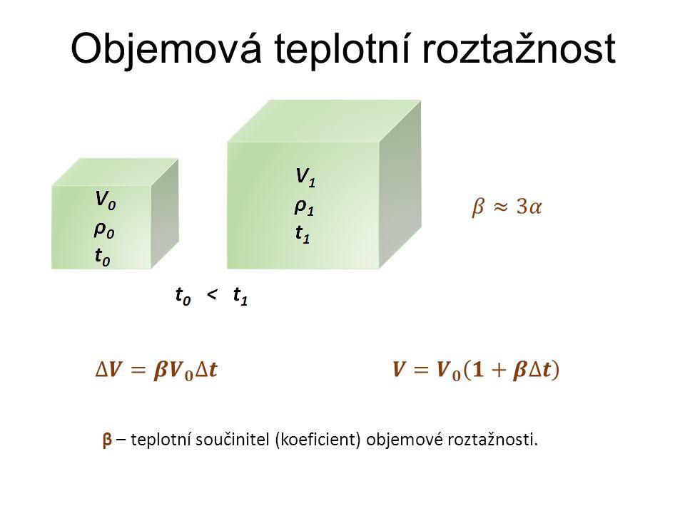 Objemová teplotní roztažnost β – teplotní součinitel (koeficient) objemové roztažnosti.