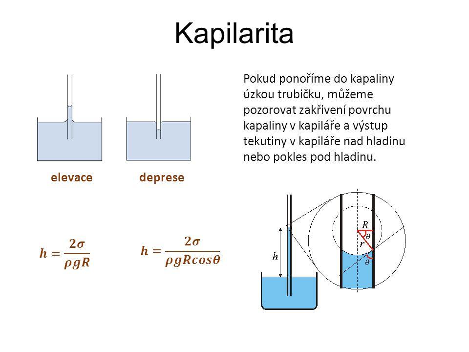 Kapilarita Pokud ponoříme do kapaliny úzkou trubičku, můžeme pozorovat zakřivení povrchu kapaliny v kapiláře a výstup tekutiny v kapiláře nad hladinu