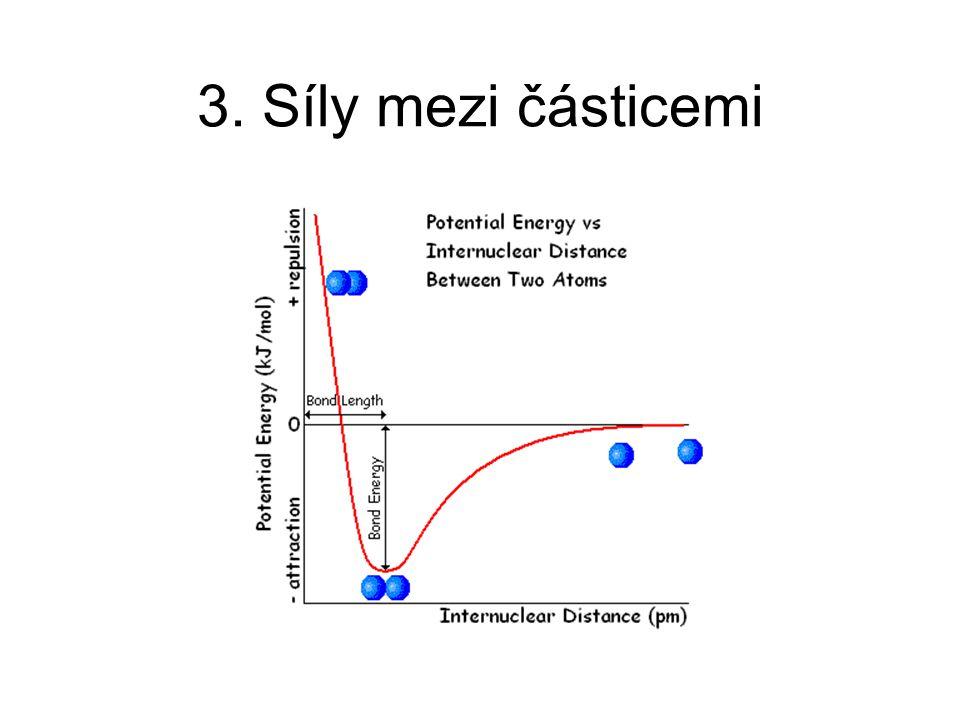 3. Síly mezi částicemi