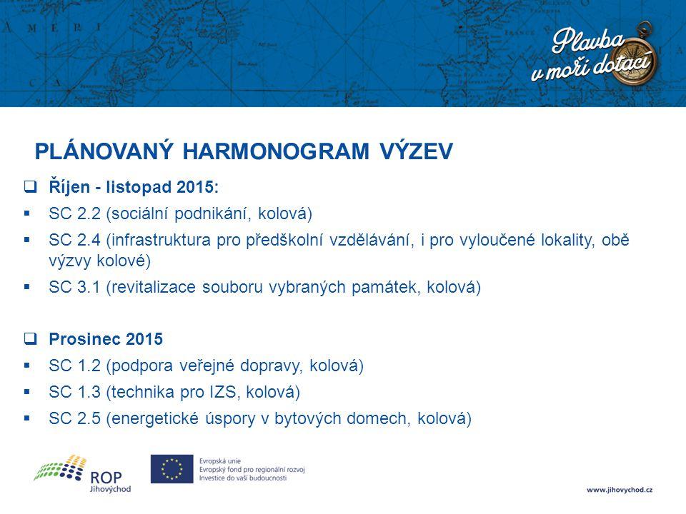 PLÁNOVANÝ HARMONOGRAM VÝZEV  Říjen - listopad 2015:  SC 2.2 (sociální podnikání, kolová)  SC 2.4 (infrastruktura pro předškolní vzdělávání, i pro v