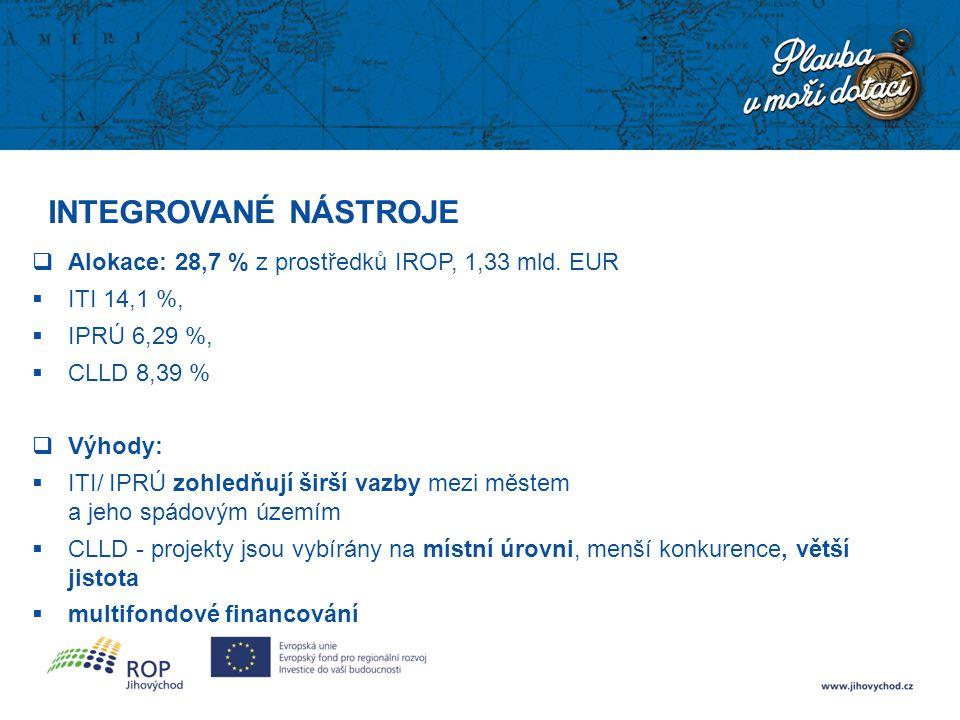 INTEGROVANÉ NÁSTROJE  Alokace: 28,7 % z prostředků IROP, 1,33 mld. EUR  ITI 14,1 %,  IPRÚ 6,29 %,  CLLD 8,39 %  Výhody:  ITI/ IPRÚ zohledňují ši
