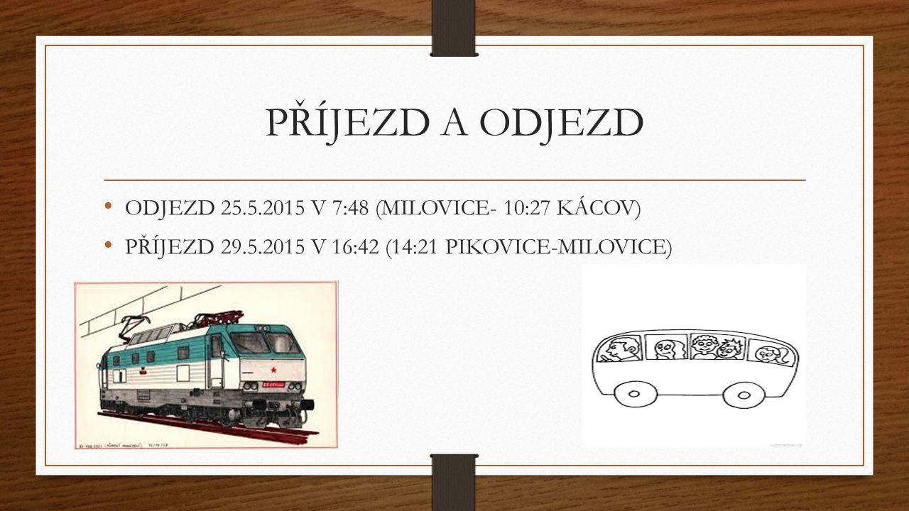 Odkazy www.povoda.cz www.kempkacov.cz www.kemp-podvrbou.cz http://www.pujcovna-lodi.cz/1-7-vodacky-kemp-tynec-nad-sazavou