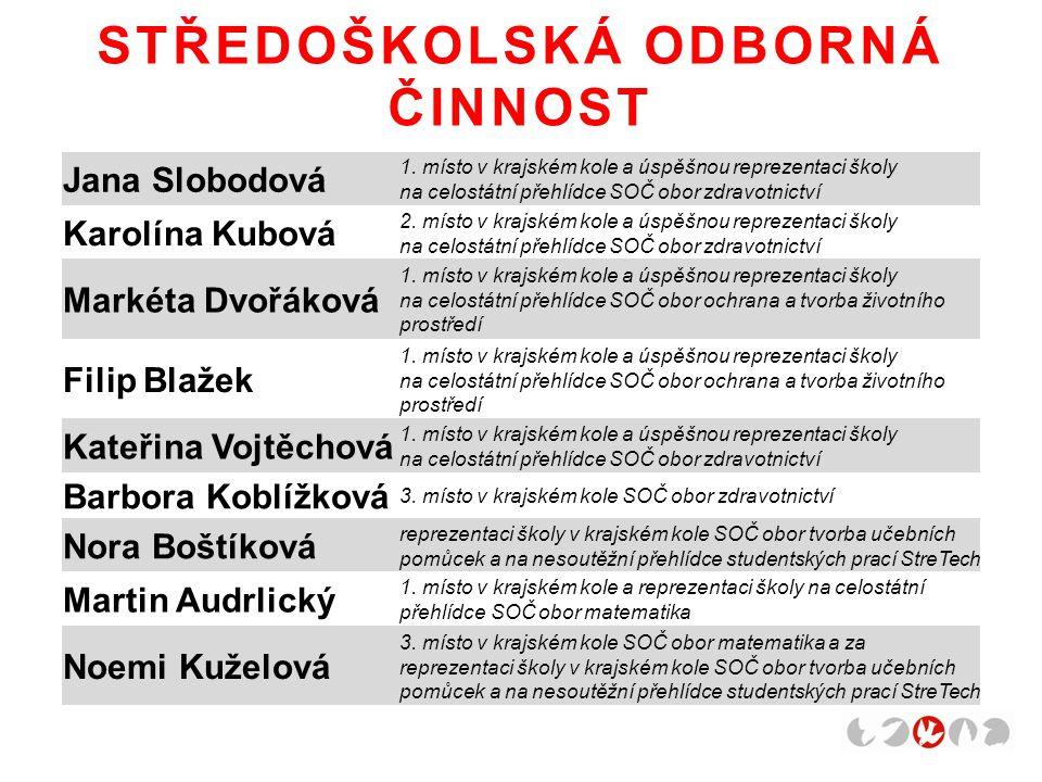 STŘEDOŠKOLSKÁ ODBORNÁ ČINNOST Jana Slobodová 1.