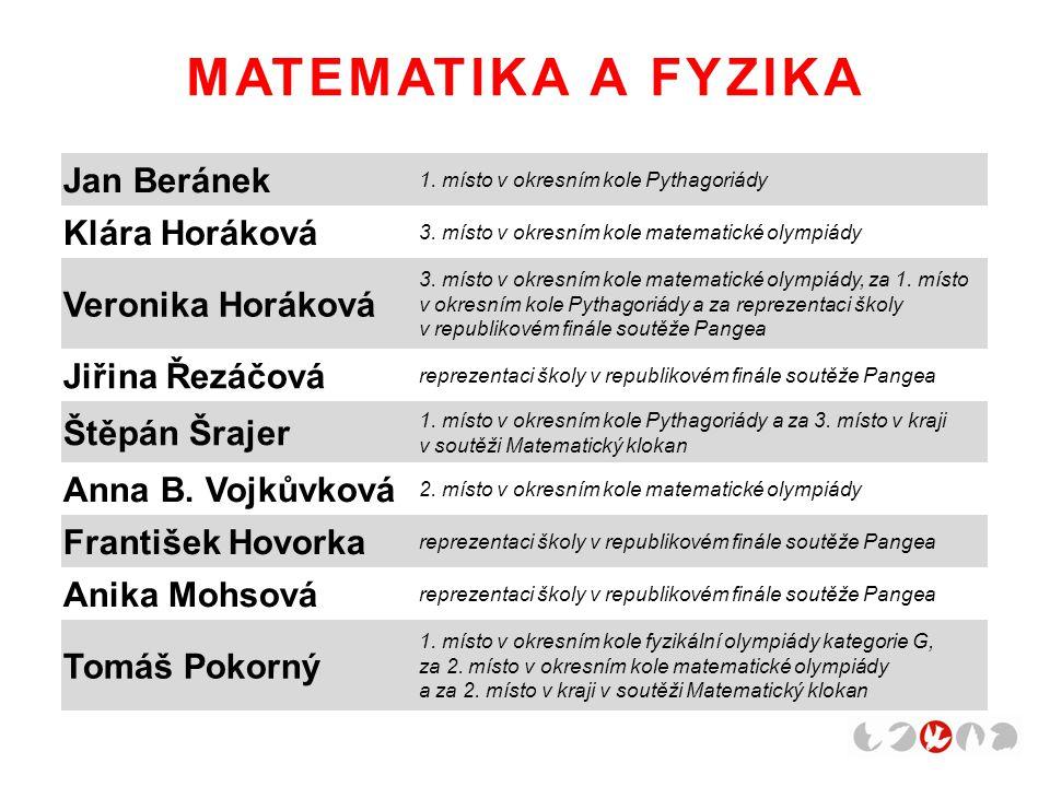 MATEMATIKA A FYZIKA Jan Beránek 1.místo v okresním kole Pythagoriády Klára Horáková 3.