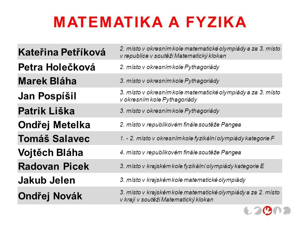 MATEMATIKA A FYZIKA Kateřina Petříková 2.místo v okresním kole matematické olympiády a za 3.