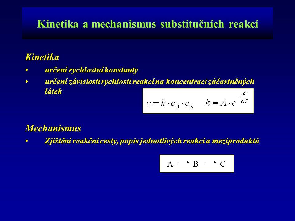 Kinetika určení rychlostní konstanty určení závislosti rychlosti reakcí na koncentraci zúčastněných látek Mechanismus Zjištění reakční cesty, popis je