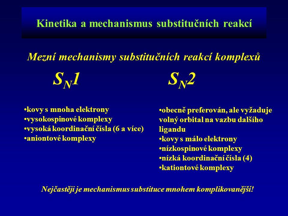 Kinetika a mechanismus substitučních reakcí Mezní mechanismy substitučních reakcí komplexů S N 1S N 2 kovy s mnoha elektrony vysokospinové komplexy vy
