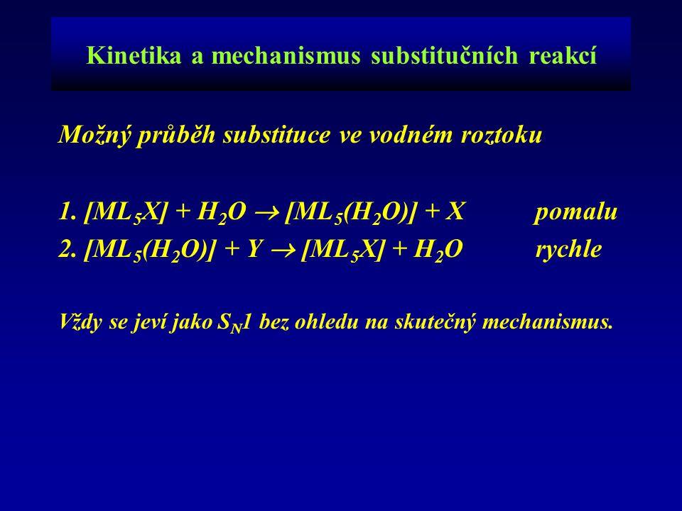 Kinetika a mechanismus substitučních reakcí Možný průběh substituce ve vodném roztoku 1. [ML 5 X] + H 2 O  [ML 5 (H 2 O)] + Xpomalu 2. [ML 5 (H 2 O)]